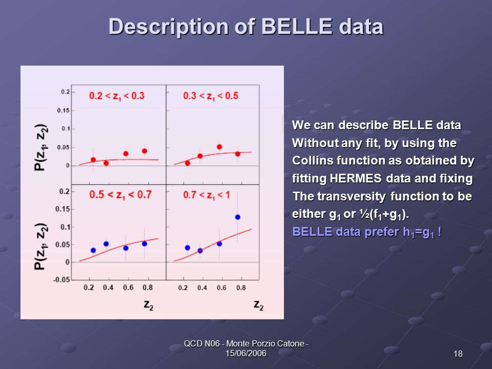 18 QCD N06 - Monte Porzio Catone - 15/06/2006 Description of BELLE data We can describe BELLE data Without any fit, by using the Collins function as obtained by fitting HERMES data and fixing The transversity function to be either g 1 or ½(f 1 +g 1 ).