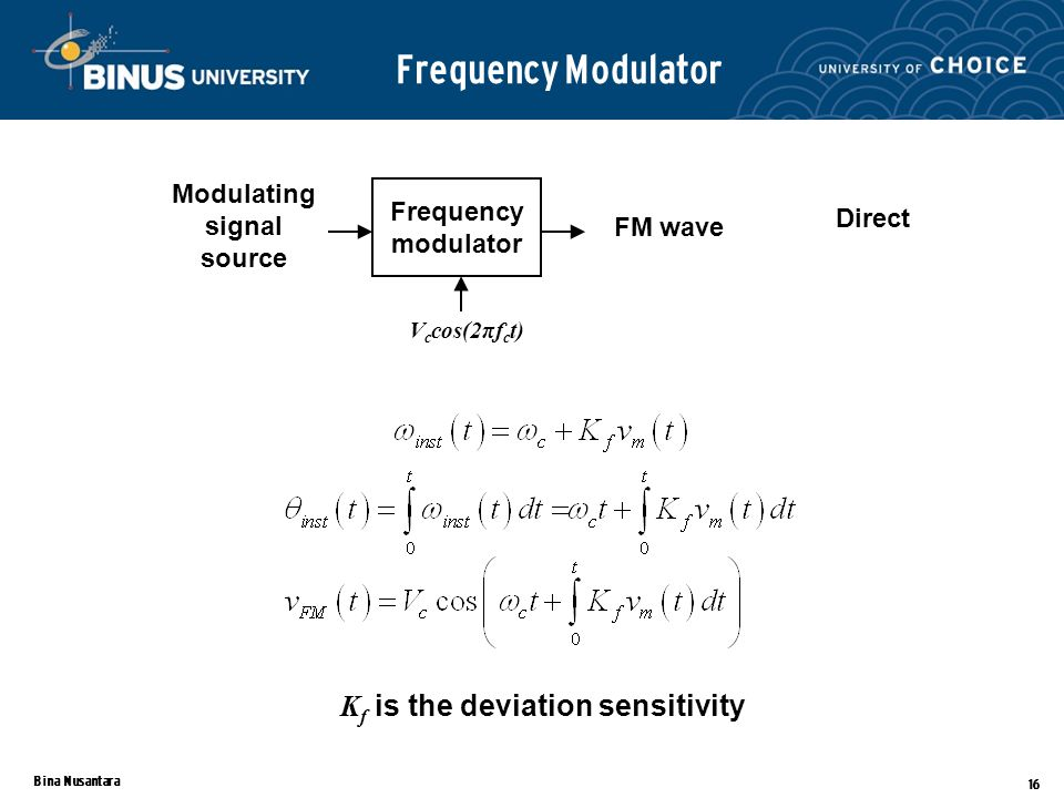 Bina Nusantara 16 K f is the deviation sensitivity Modulating signal source Frequency modulator FM wave Direct V c cos(2πf c t) Frequency Modulator