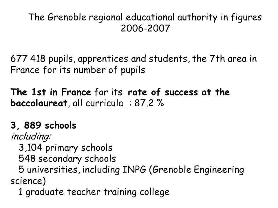 The Grenoble regional educational authority in figures pupils, apprentices and students, the 7th area in France for its number of pupils The 1st in France for its rate of success at the baccalaureat, all curricula : 87.2 % 3, 889 schools including: 3,104 primary schools 548 secondary schools 5 universities, including INPG (Grenoble Engineering science) 1 graduate teacher training college
