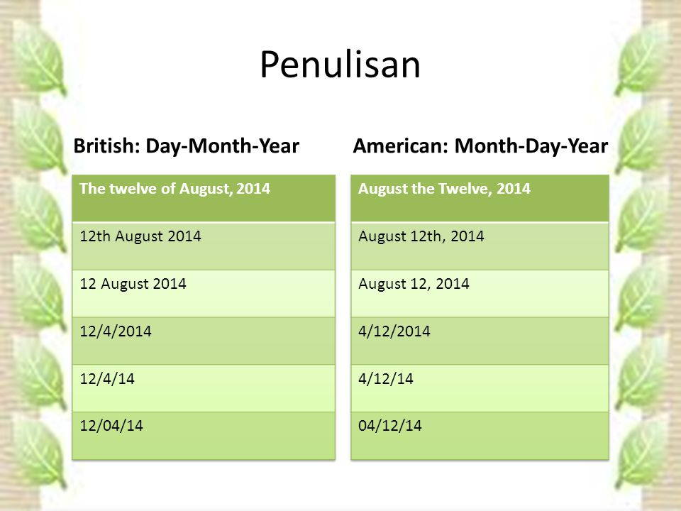 Penulisan British: Day-Month-YearAmerican: Month-Day-Year