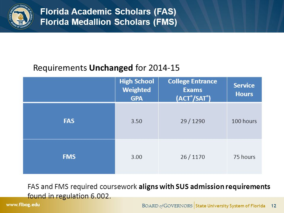 B OARD of G OVERNORS State University System of Florida 12   Florida Academic Scholars (FAS) Florida Medallion Scholars (FMS) Requirements Unchanged for High School Weighted GPA College Entrance Exams (ACT ® /SAT ® ) Service Hours FAS / hours FMS / hours FAS and FMS required coursework aligns with SUS admission requirements found in regulation