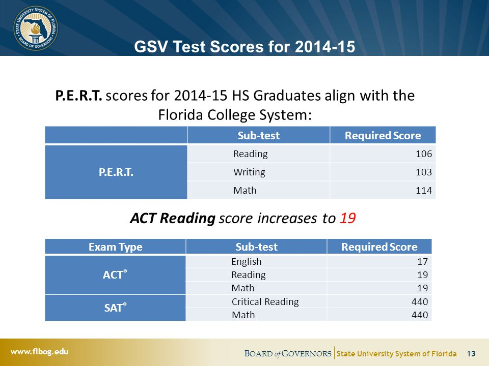 B OARD of G OVERNORS State University System of Florida 13   GSV Test Scores for P.E.R.T.