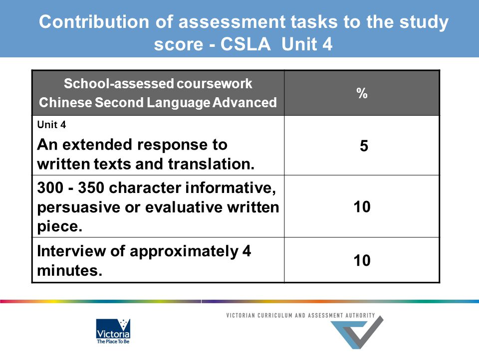 Contribution of assessment tasks to the study score - CSLA Unit 4 School-assessed coursework Chinese Second Language Advanced % Unit 4 An extended response to written texts and translation.
