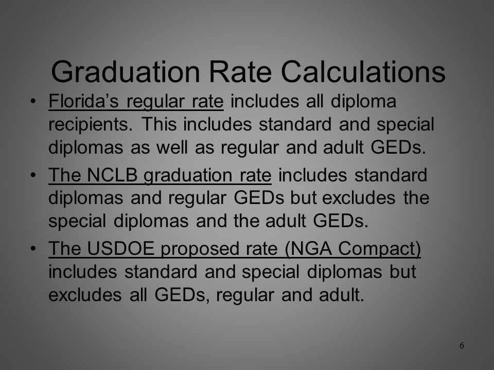 Secretary Spellings: Uniform Graduation Rate Proposal Defines HS graduate rate as the number of students who exit in the standard number of years with a regular high school diploma divided by the number of students who entered 9 th grade four years earlier – adjusted for transfers in and out.