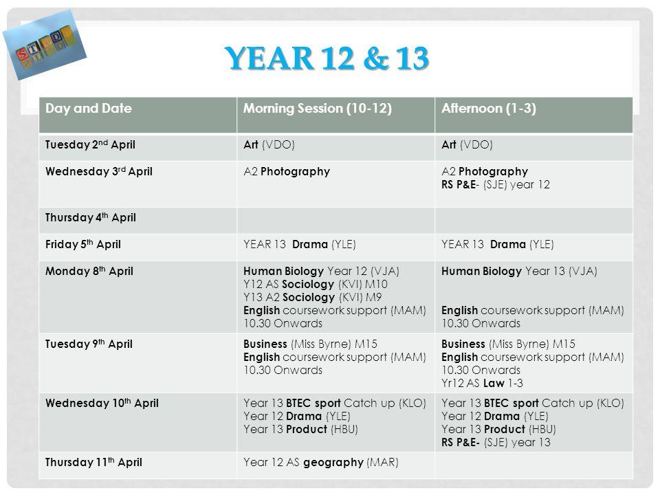 YEAR 12 & 13 Day and DateMorning Session (10-12)Afternoon (1-3) Tuesday 2 nd AprilArt (VDO) Wednesday 3 rd April A2 Photography RS P&E - (SJE) year 12 Thursday 4 th April Friday 5 th April YEAR 13 Drama (YLE) Monday 8 th AprilHuman Biology Year 12 (VJA) Y12 AS Sociology (KVI) M10 Y13 A2 Sociology (KVI) M9 English coursework support (MAM) Onwards Human Biology Year 13 (VJA) English coursework support (MAM) Onwards Tuesday 9 th AprilBusiness (Miss Byrne) M15 English coursework support (MAM) Onwards Business (Miss Byrne) M15 English coursework support (MAM) Onwards Yr12 AS Law 1-3 Wednesday 10 th April Year 13 BTEC sport Catch up (KLO) Year 12 Drama (YLE) Year 13 Product (HBU) Year 13 BTEC sport Catch up (KLO) Year 12 Drama (YLE) Year 13 Product (HBU) RS P&E- (SJE) year 13 Thursday 11 th April Year 12 AS geography (MAR)