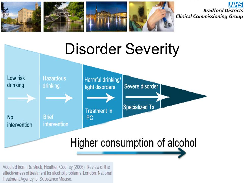 No intervention Brief intervention Treatment in primary c. Disorder Severity
