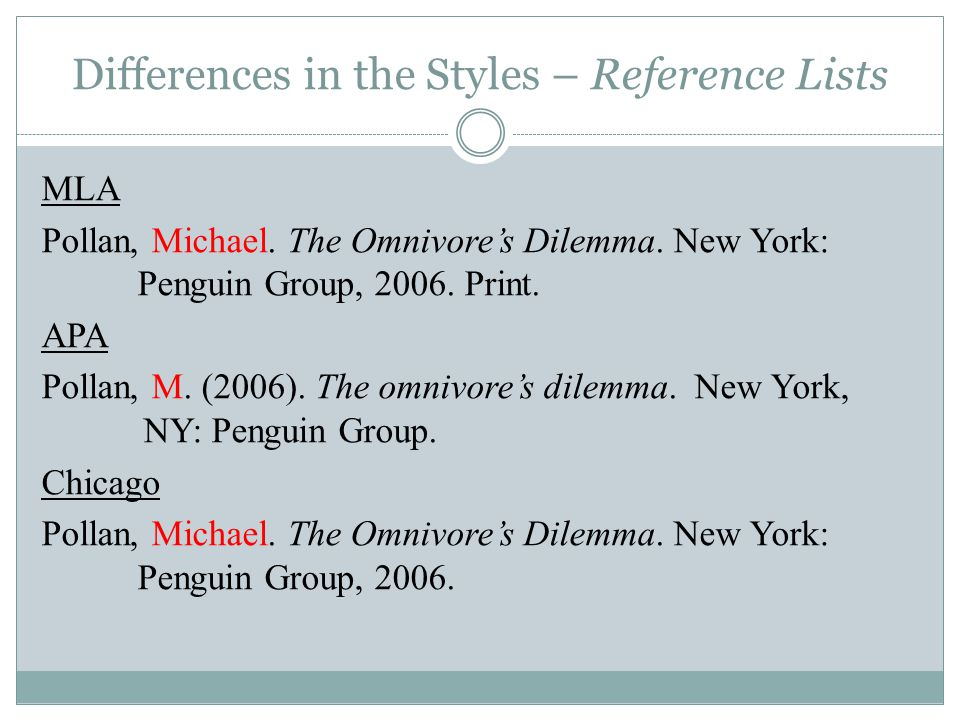 Differences in the Styles – Reference Lists MLA Pollan, Michael.