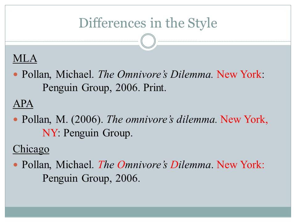 Differences in the Style MLA Pollan, Michael. The Omnivore's Dilemma.