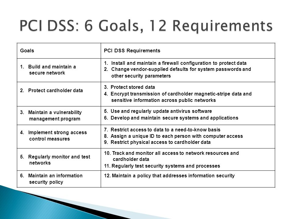 GoalsPCI DSS Requirements 1.