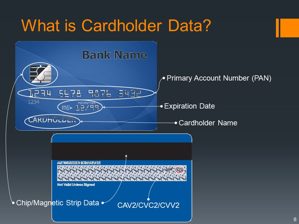 8 Primary Account Number (PAN) Expiration Date Chip/Magnetic Strip Data CAV2/CVC2/CVV2 What is Cardholder Data.