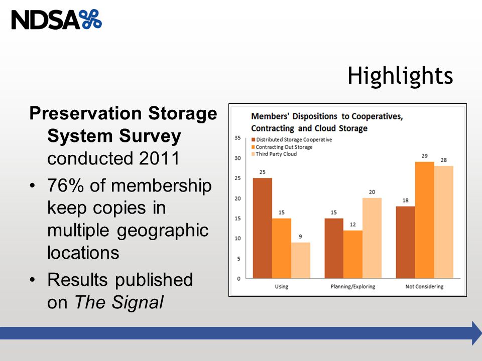 Highlights Preservation Storage System Survey conducted % of membership keep copies in multiple geographic locations Results published on The Signal