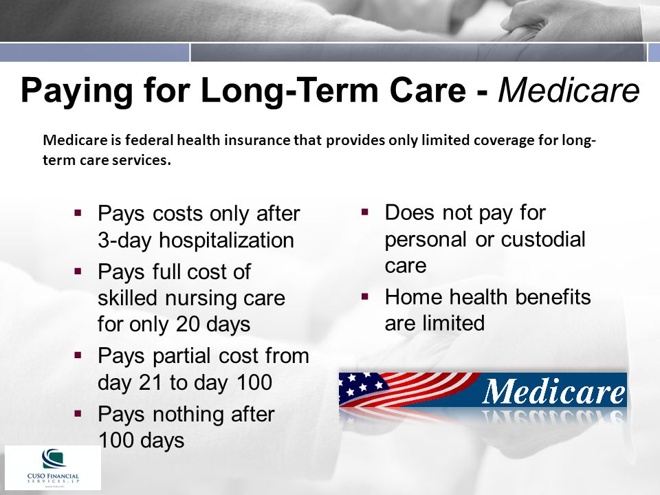 Paying for Long-Term Care - Medicare  Pays costs only after 3-day hospitalization  Pays full cost of skilled nursing care for only 20 days  Pays partial cost from day 21 to day 100  Pays nothing after 100 days  Does not pay for personal or custodial care  Home health benefits are limited Medicare is federal health insurance that provides only limited coverage for long- term care services.
