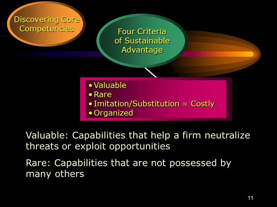 11 Four Criteria of Sustainable Advantage ValuableValuable RareRare Imitation/Substitution = CostlyImitation/Substitution = Costly OrganizedOrganized Discovering Core Competencies Valuable: Capabilities that help a firm neutralize threats or exploit opportunities Rare: Capabilities that are not possessed by many others
