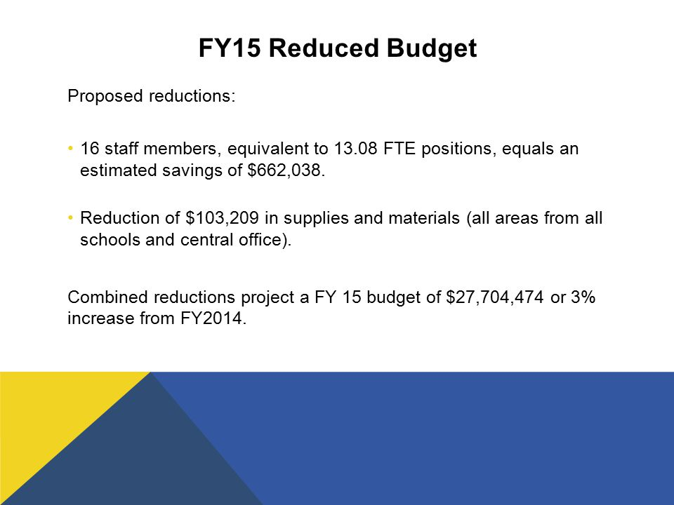 FY15 Reduced Budget Proposed reductions: 16 staff members, equivalent to FTE positions, equals an estimated savings of $662,038.