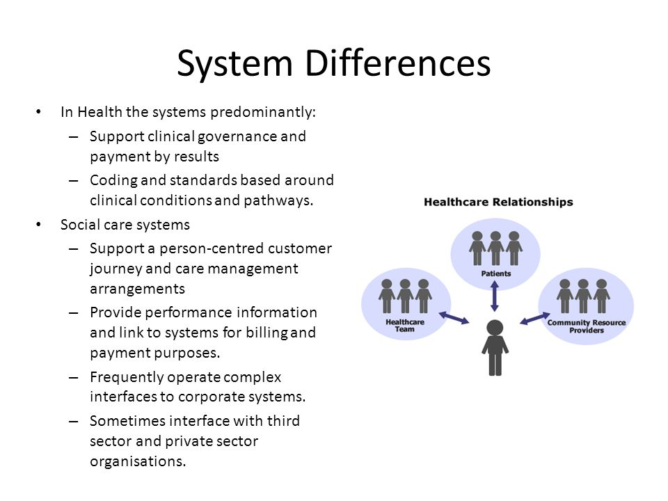 System Differences In Health the systems predominantly: – Support clinical governance and payment by results – Coding and standards based around clinical conditions and pathways.