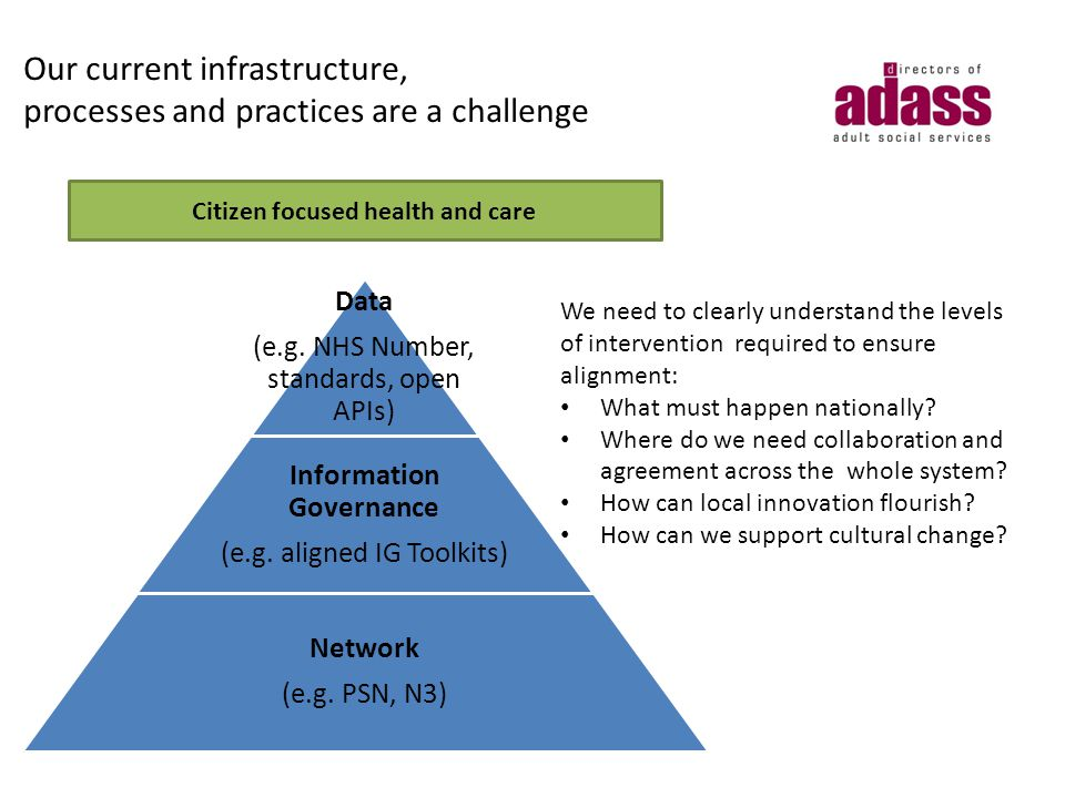 Our current infrastructure, processes and practices are a challenge DH – Leading the nation's health and care We need to clearly understand the levels of intervention required to ensure alignment: What must happen nationally.