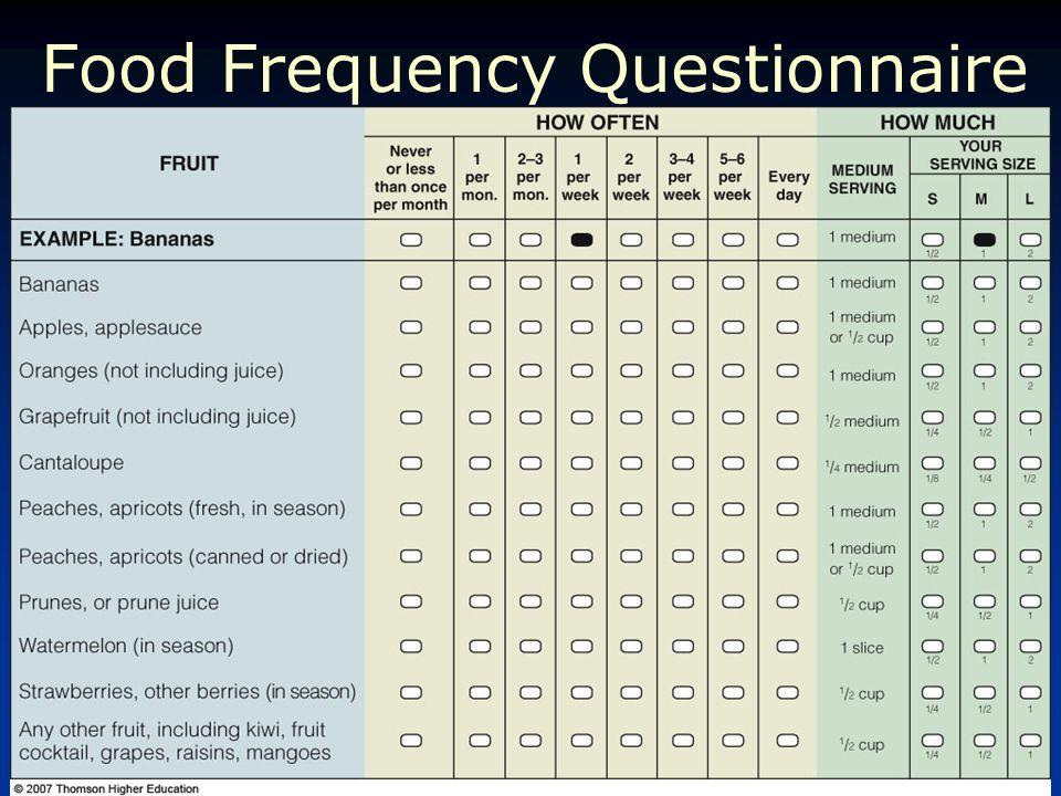 © 2007 Thomson - Wadsworth Food Frequency Questionnaire
