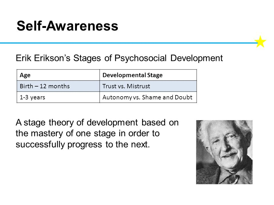 Self-Awareness Erik Erikson's Stages of Psychosocial Development A stage theory of development based on the mastery of one stage in order to successfully progress to the next.