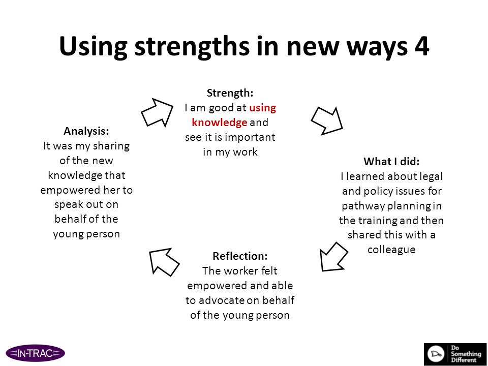 Using strengths in new ways 4 Strength: I am good at using knowledge and see it is important in my work What I did: I learned about legal and policy issues for pathway planning in the training and then shared this with a colleague Reflection: The worker felt empowered and able to advocate on behalf of the young person Analysis: It was my sharing of the new knowledge that empowered her to speak out on behalf of the young person