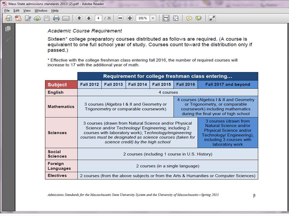 Junior Course Selection Original Course Selection Sheets Teacher
