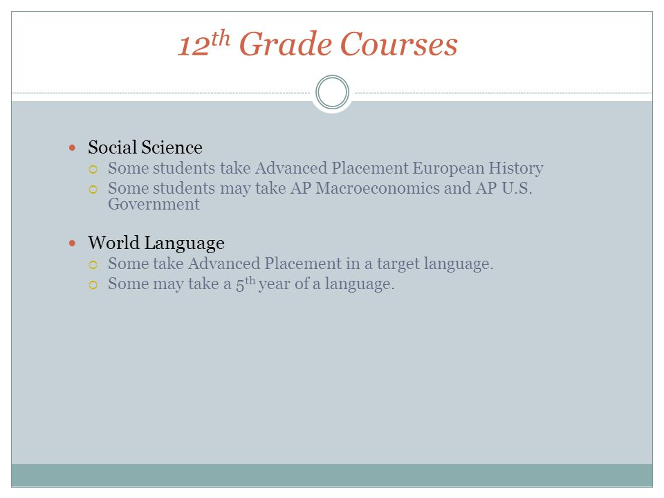 12 th Grade Courses Social Science  Some students take Advanced Placement European History  Some students may take AP Macroeconomics and AP U.S.