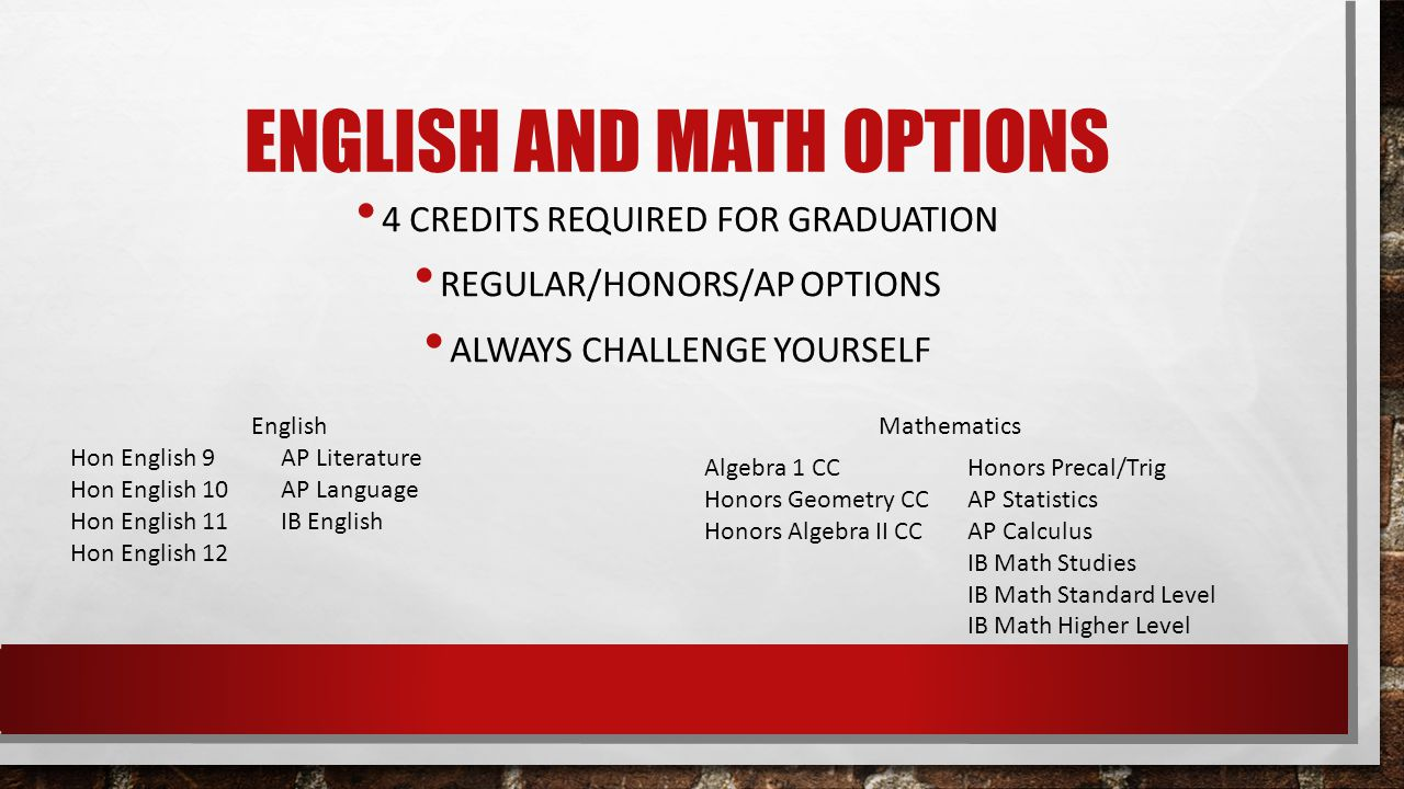 ENGLISH AND MATH OPTIONS 4 CREDITS REQUIRED FOR GRADUATION REGULAR/HONORS/AP OPTIONS ALWAYS CHALLENGE YOURSELF English Hon English 9AP Literature Hon English 10AP Language Hon English 11IB English Hon English 12 Algebra 1 CCHonors Precal/Trig Honors Geometry CCAP Statistics Honors Algebra II CCAP Calculus IB Math Studies IB Math Standard Level IB Math Higher Level Mathematics