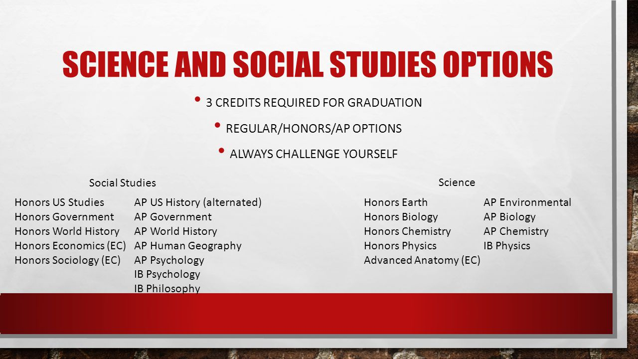 SCIENCE AND SOCIAL STUDIES OPTIONS 3 CREDITS REQUIRED FOR GRADUATION REGULAR/HONORS/AP OPTIONS ALWAYS CHALLENGE YOURSELF Honors US StudiesAP US History (alternated) Honors GovernmentAP Government Honors World HistoryAP World History Honors Economics (EC)AP Human Geography Honors Sociology (EC)AP Psychology IB Psychology IB Philosophy Honors EarthAP Environmental Honors BiologyAP Biology Honors ChemistryAP Chemistry Honors PhysicsIB Physics Advanced Anatomy (EC) Social Studies Science