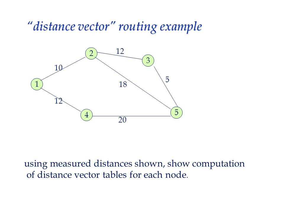 distance vector routing example using measured distances shown, show computation of distance vector tables for each node.