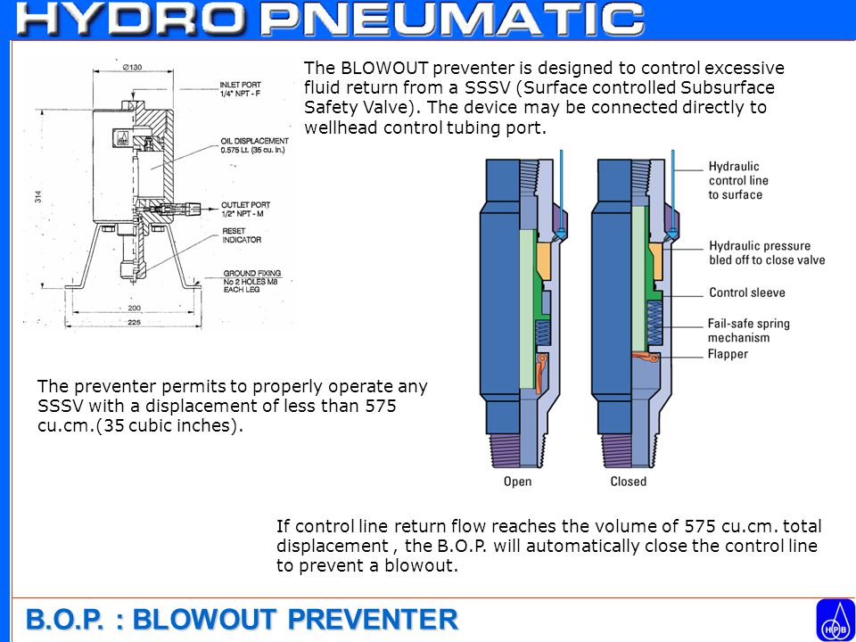 hydropneumatic overview applying hubbert pick theory based on us Deepwater Horizon Blowout Preventer Diagram the blowout preventer is designed to control excessive fluid return from a sssv surface controlled