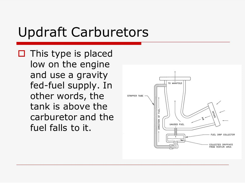 Updraft Carburetors  This type is placed low on the engine and use a gravity fed-fuel supply.