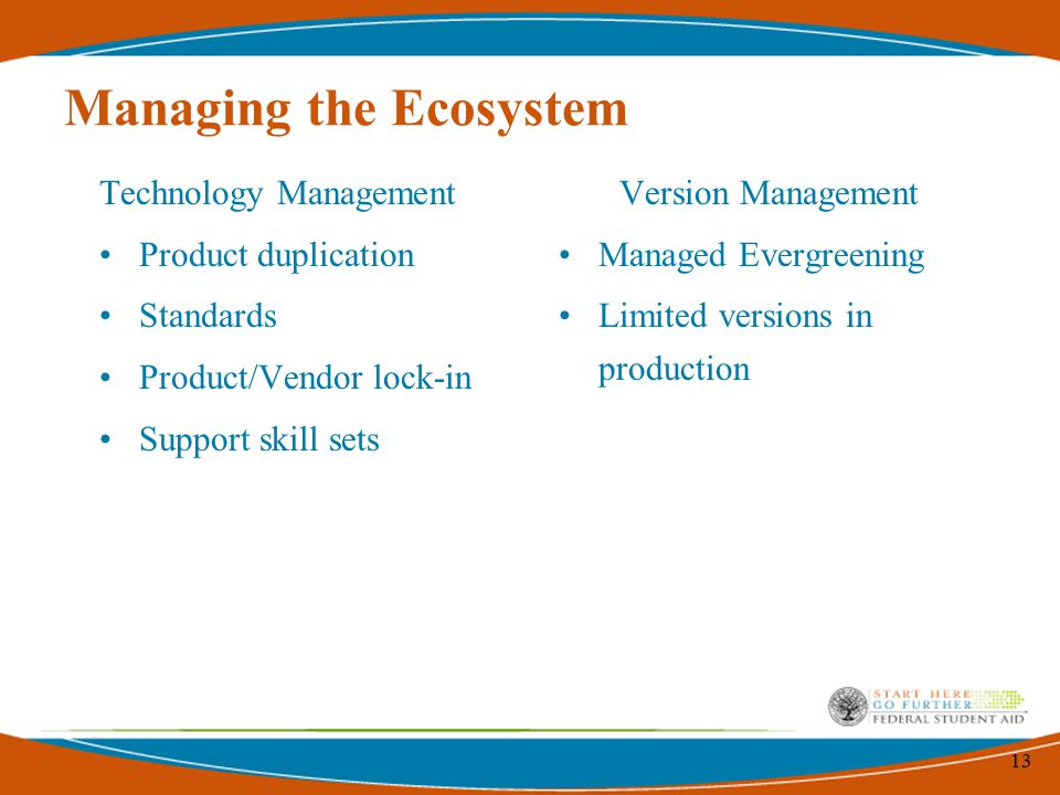 13 Managing the Ecosystem Technology Management Product duplication Standards Product/Vendor lock-in Support skill sets Version Management Managed Evergreening Limited versions in production