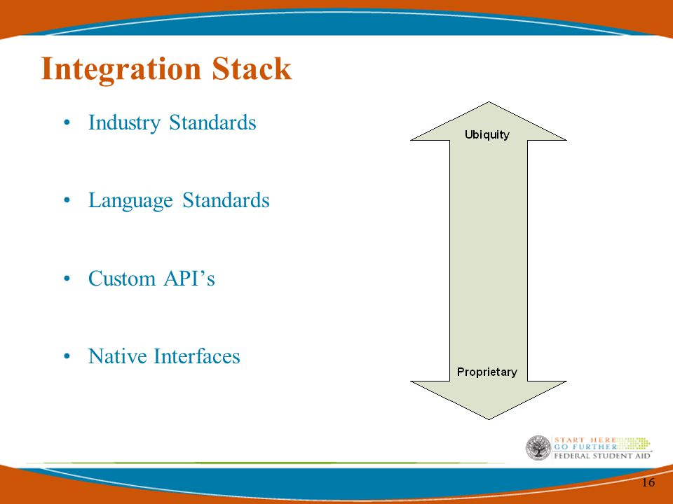 16 Integration Stack Industry Standards Language Standards Custom API's Native Interfaces