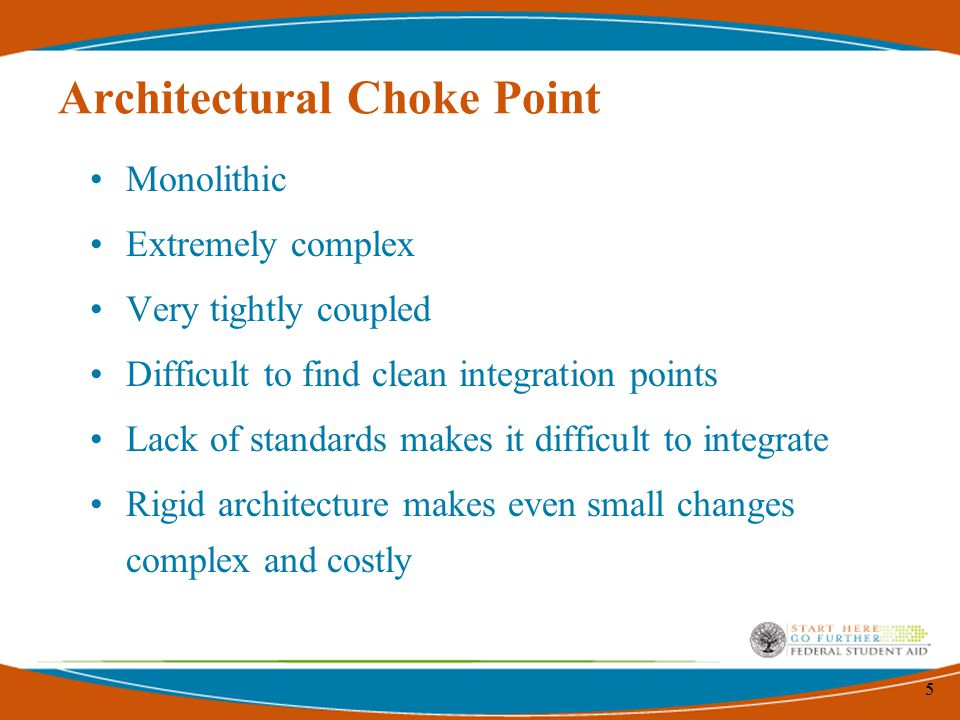 5 Architectural Choke Point Monolithic Extremely complex Very tightly coupled Difficult to find clean integration points Lack of standards makes it difficult to integrate Rigid architecture makes even small changes complex and costly