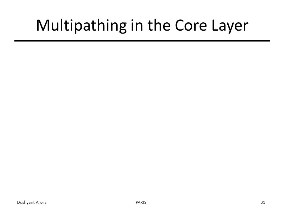 Dushyant AroraPARIS31 Multipathing in the Core Layer
