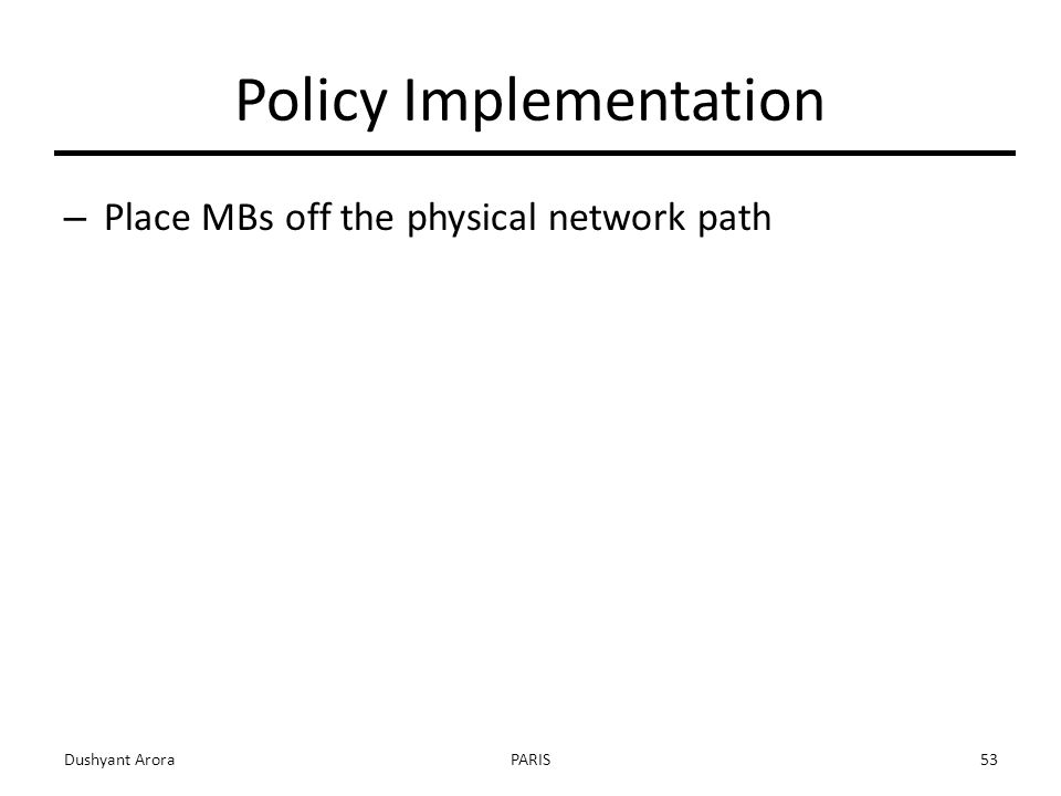 Policy Implementation – Place MBs off the physical network path Dushyant AroraPARIS53