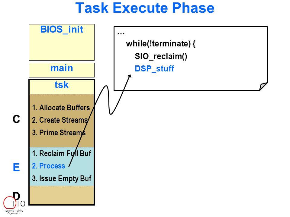 TMS320C6000 DSP Integration Workshop Chapter 12 IOM and Frameworks