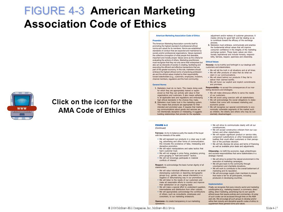 © 2006 McGraw-Hill Companies, Inc., McGraw-Hill/IrwinSlide 4-17 FIGURE 4-3 FIGURE 4-3 American Marketing Association Code of Ethics Click on the icon for the AMA Code of Ethics