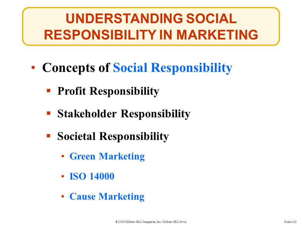 © 2006 McGraw-Hill Companies, Inc., McGraw-Hill/Irwin UNDERSTANDING SOCIAL RESPONSIBILITY IN MARKETING Slide 4-23 Concepts of Social ResponsibilityConcepts of Social Responsibility  Profit Responsibility Green Marketing Green Marketing  Stakeholder Responsibility  Societal Responsibility ISO ISO Cause Marketing Cause Marketing