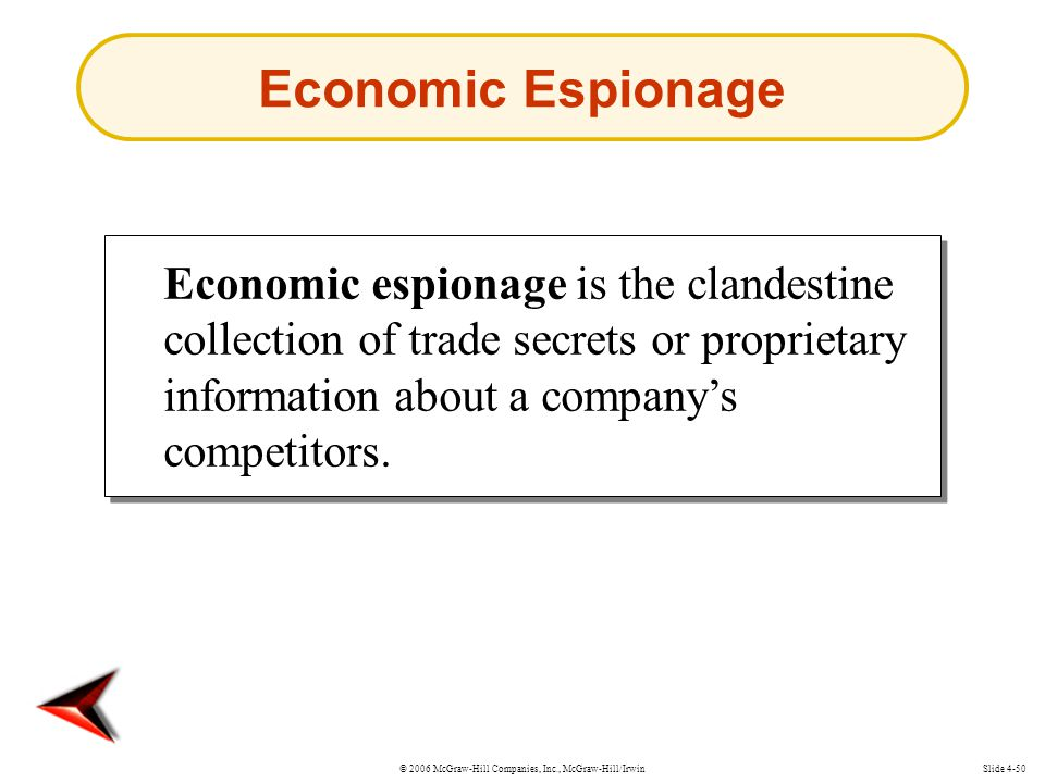 © 2006 McGraw-Hill Companies, Inc., McGraw-Hill/IrwinSlide 4-50 Economic Espionage Economic espionage is the clandestine collection of trade secrets or proprietary information about a company's competitors.
