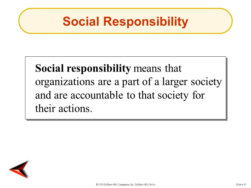 © 2006 McGraw-Hill Companies, Inc., McGraw-Hill/IrwinSlide 4-55 Social responsibility means that organizations are a part of a larger society and are accountable to that society for their actions.
