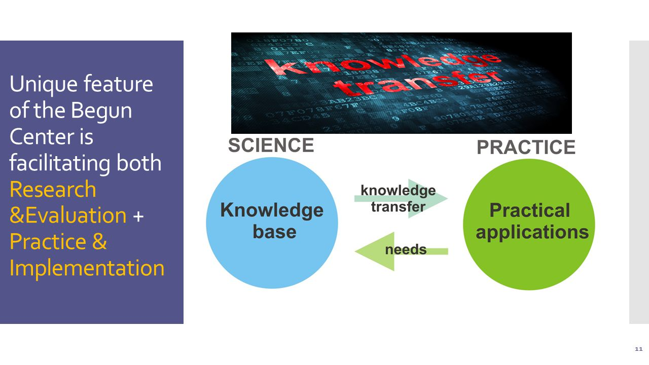 Unique feature of the Begun Center is facilitating both Research &Evaluation + Practice & Implementation 11