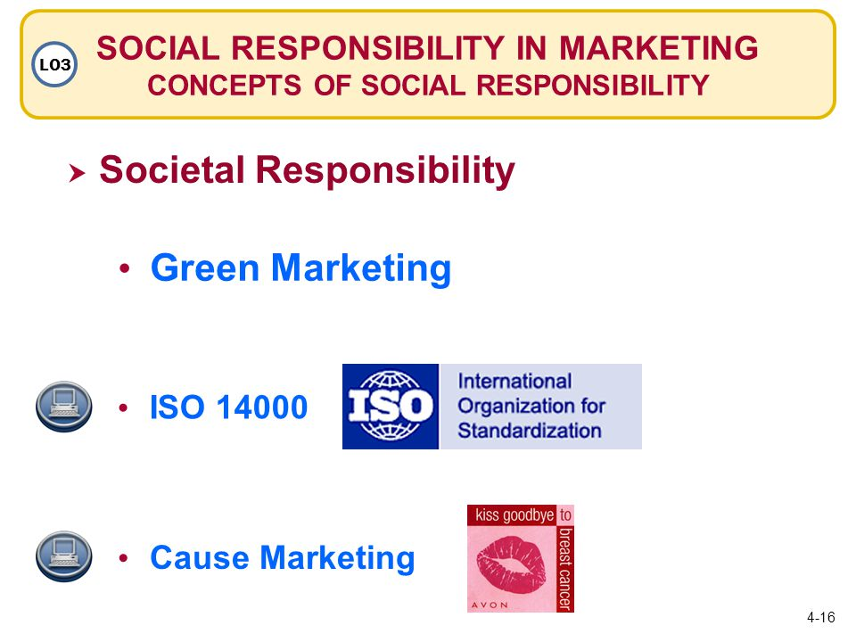 SOCIAL RESPONSIBILITY IN MARKETING CONCEPTS OF SOCIAL RESPONSIBILITY LO3  Societal Responsibility Green Marketing ISO Cause Marketing 4-16