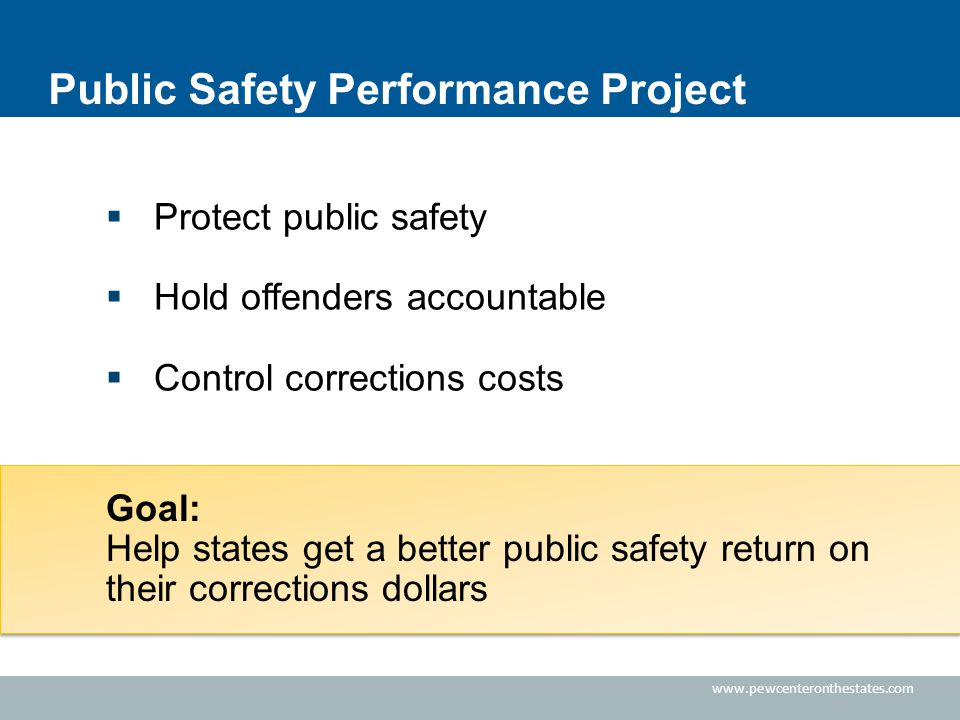 Public Safety Performance Project  Protect public safety  Hold offenders accountable  Control corrections costs Goal: Help states get a better public safety return on their corrections dollars Goal: Help states get a better public safety return on their corrections dollars