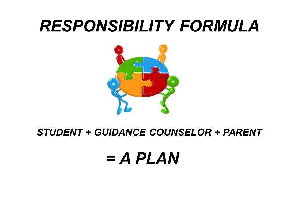 RESPONSIBILITY FORMULA STUDENT + GUIDANCE COUNSELOR + PARENT = A PLAN