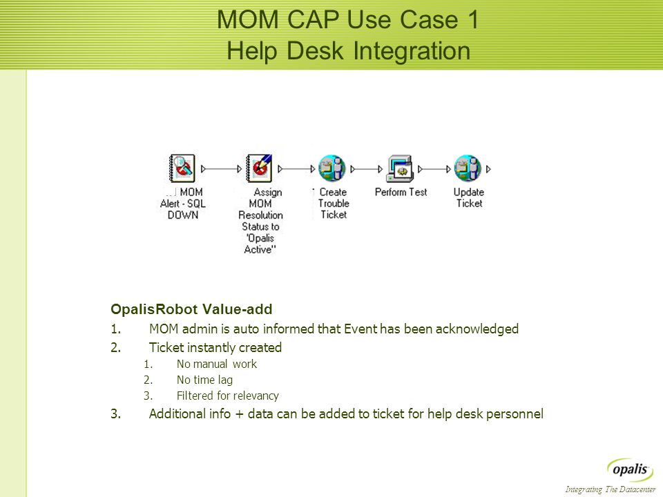 Integrating The Datacenter MOM CAP Use Case 1 Help Desk Integration OpalisRobot Value-add 1.MOM admin is auto informed that Event has been acknowledged 2.Ticket instantly created 1.No manual work 2.No time lag 3.Filtered for relevancy 3.Additional info + data can be added to ticket for help desk personnel OpalisRobot Value-add 1.MOM admin is auto informed that Event has been acknowledged 2.Ticket instantly created 1.No manual work 2.No time lag 3.Filtered for relevancy 3.Additional info + data can be added to ticket for help desk personnel