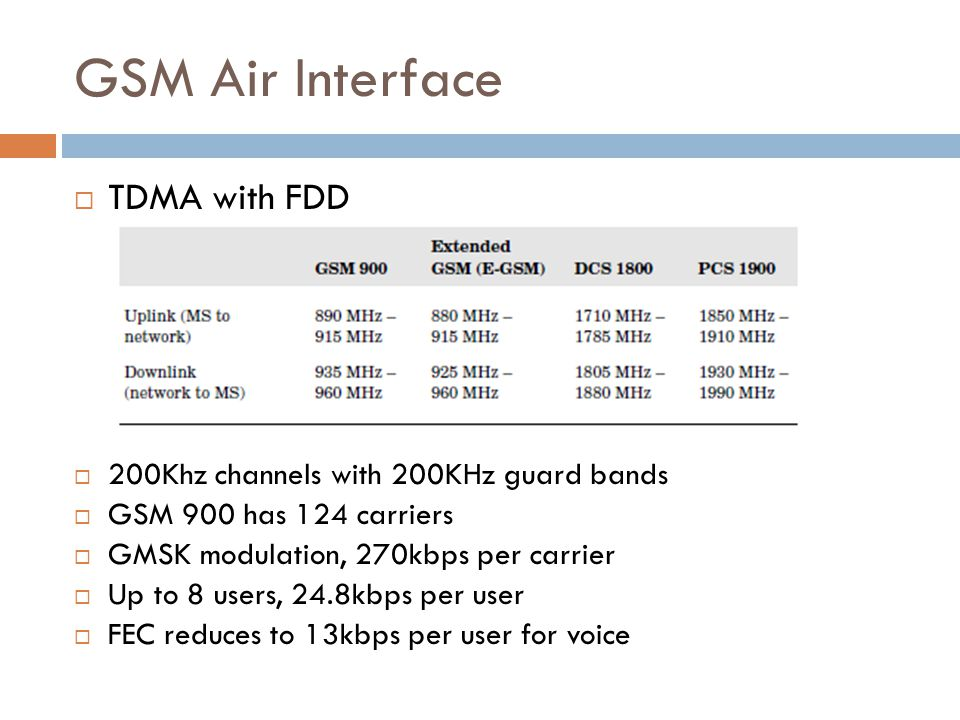 GSM Air Interface  TDMA with FDD  200Khz channels with 200KHz guard bands  GSM 900 has 124 carriers  GMSK modulation, 270kbps per carrier  Up to 8 users, 24.8kbps per user  FEC reduces to 13kbps per user for voice