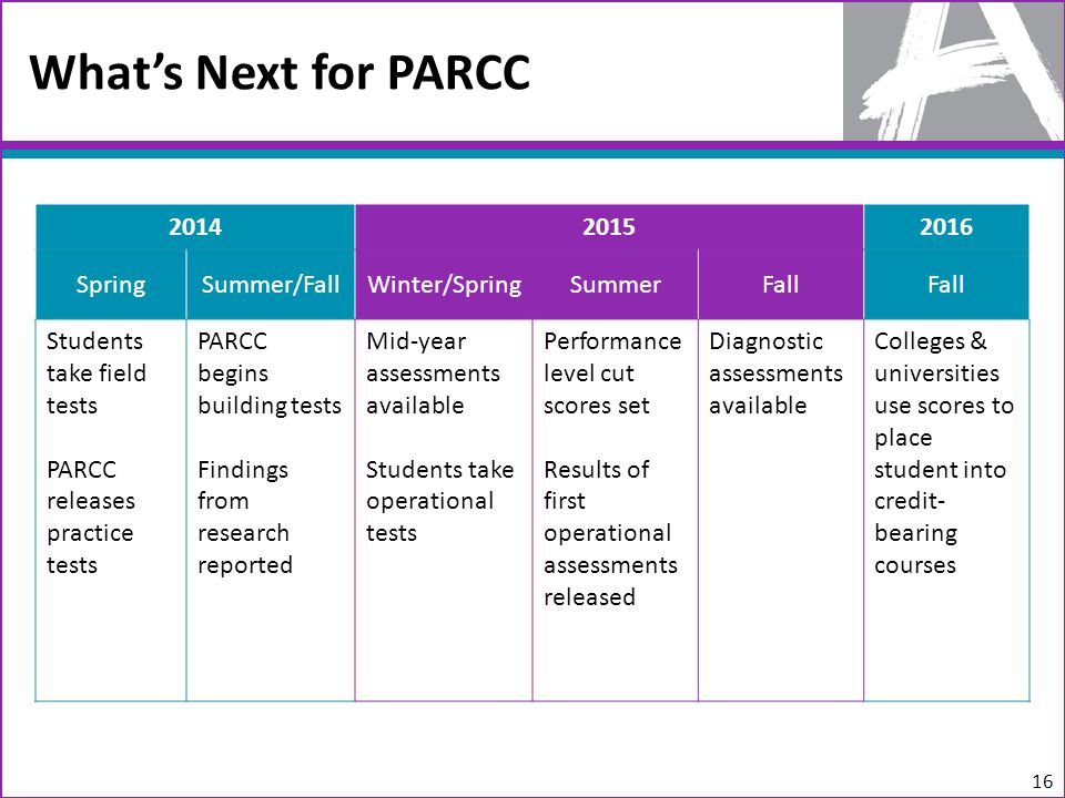 What's Next for PARCC SpringSummer/FallWinter/SpringSummerFall Students take field tests PARCC releases practice tests PARCC begins building tests Findings from research reported Mid-year assessments available Students take operational tests Performance level cut scores set Results of first operational assessments released Diagnostic assessments available Colleges & universities use scores to place student into credit- bearing courses 16