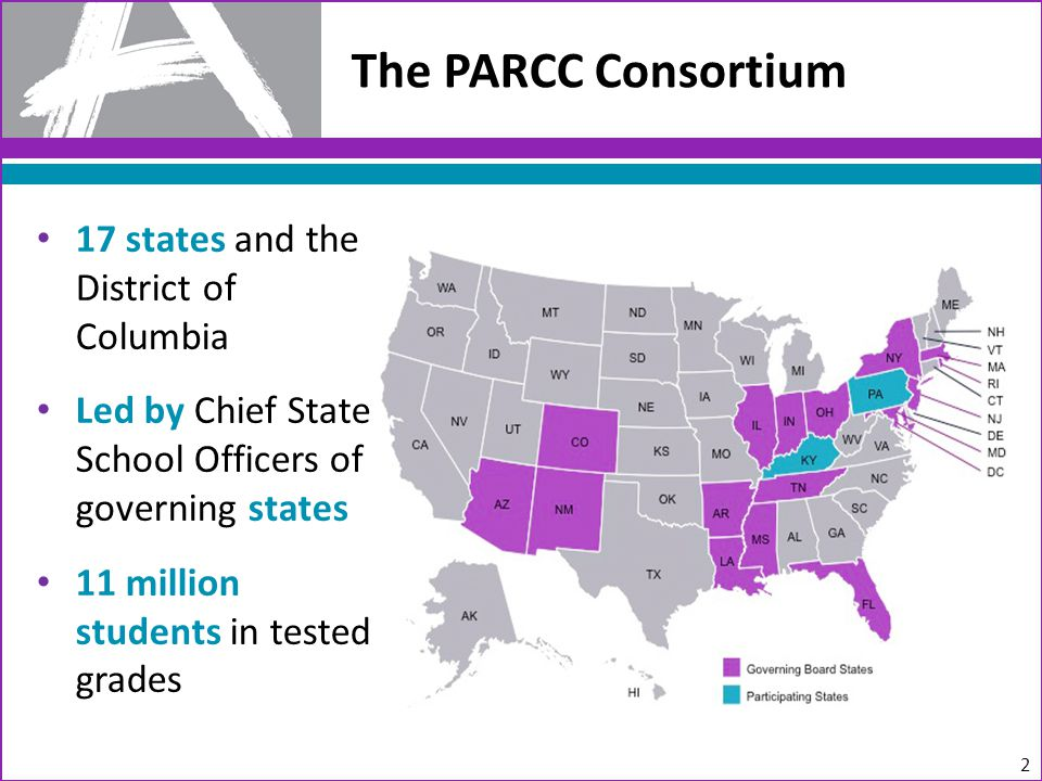 The PARCC Consortium 17 states and the District of Columbia Led by Chief State School Officers of governing states 11 million students in tested grades 2