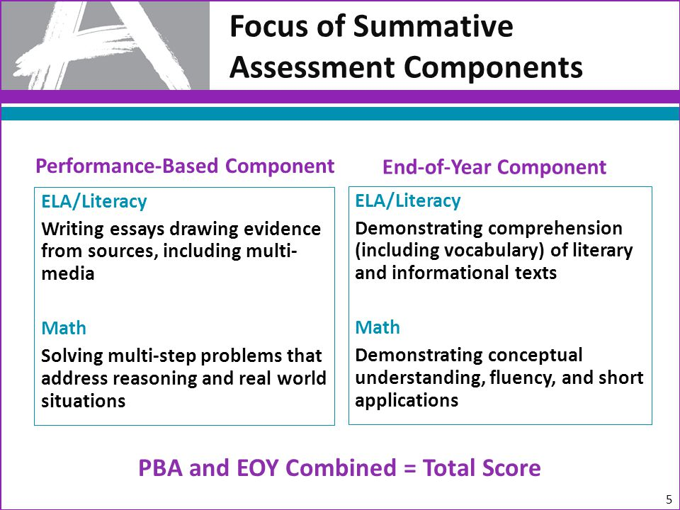 ELA/Literacy Writing essays drawing evidence from sources, including multi- media Math Solving multi-step problems that address reasoning and real world situations Focus of Summative Assessment Components ELA/Literacy Demonstrating comprehension (including vocabulary) of literary and informational texts Math Demonstrating conceptual understanding, fluency, and short applications Performance-Based Component End-of-Year Component PBA and EOY Combined = Total Score 5