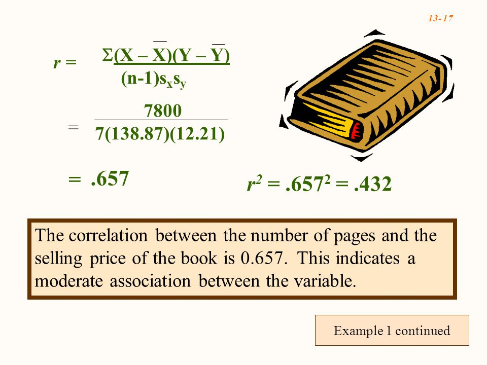  (X – X)(Y – Y) (n-1)s x s y r = = (138.87)(12.21) =.657 r 2 = =.432 The correlation between the number of pages and the selling price of the book is